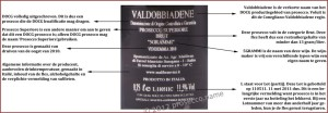 Het prosecco etiket verklaard