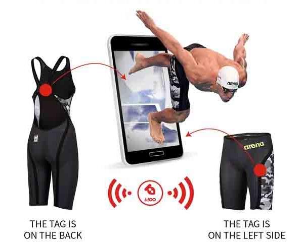 pak-zwemmen-smartphone