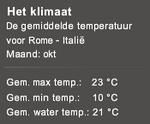 Gemiddelde temperatuur in Rome