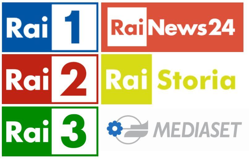 tv-zenders-italiaans-kpn-ziggo
